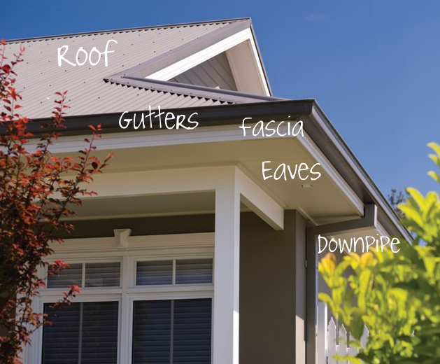 Home exterior labelling common terms